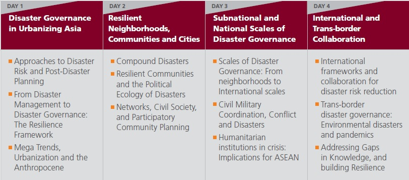 Programme-Focus-Disaster-Governance-and-Resilience-in-Asia